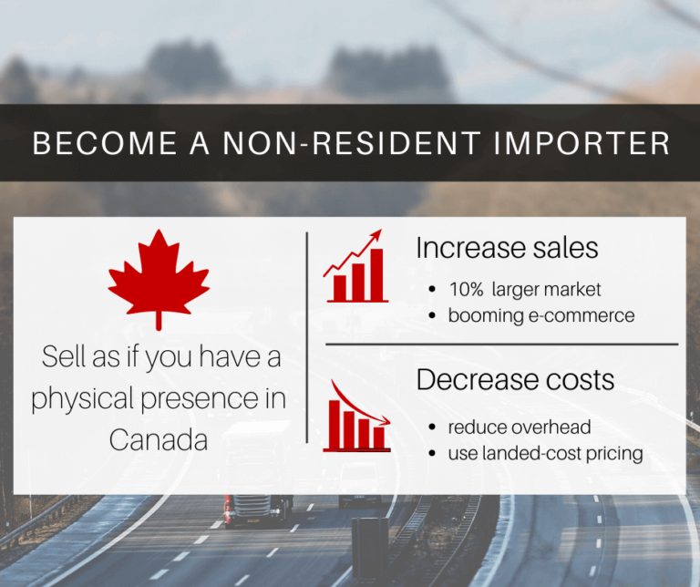 become an NRI and sell to Canada